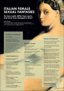 Poster Female Sexual Fantasies - scientific research - sexologist Tania Bianchi
